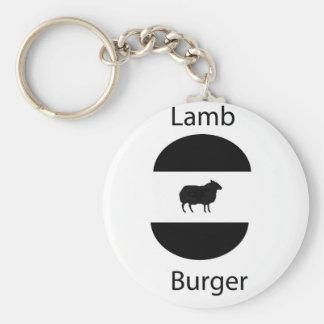lamb burger keychain