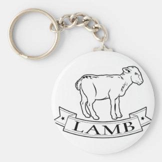 Lamb food label keychain