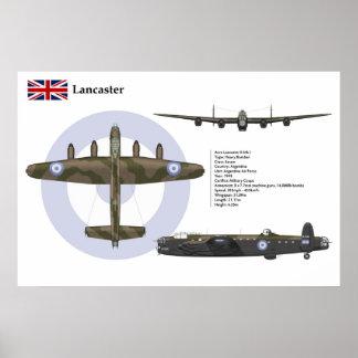Lancaster Argentina Poster
