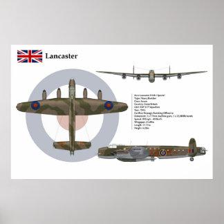 Lancaster BI Special 617 Squadron Poster