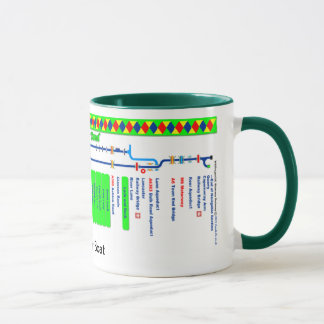 Lancaster Canal Route Map Mug