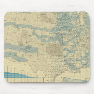 Land grants and railways mouse mat