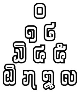 Laos Language Home Furnishings & Accessories | Zazzle co uk