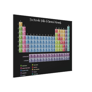 Large Periodic Table of Elements Wrapped Canvas