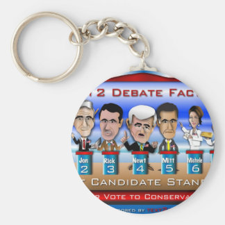 Last Candidate Standing Basic Round Button Key Ring