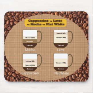 Latte and Cappuccino Lover Mousepad