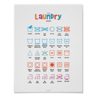 Laundry Symbol Guide Poster