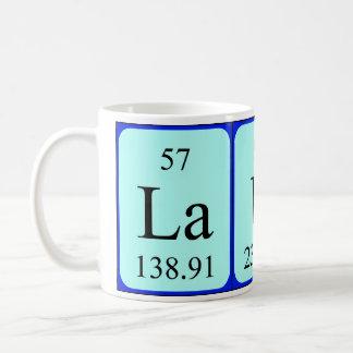 Laura periodic table name mug