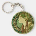 Laurel, Alphonse Mucha Vintage Art Nouveau