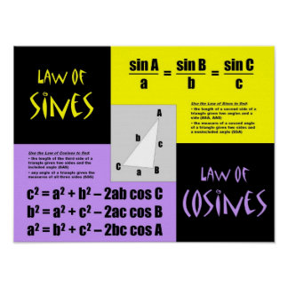 Laws of Sines and Cosines Posters