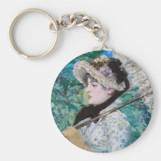 Le Printemps Édouard Manet Impressionist Painting Basic Round Button Key Ring