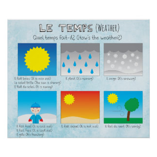 Le temps (The Weather) Poster