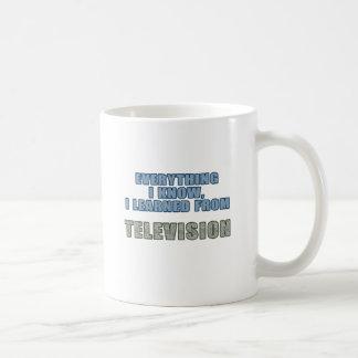Learned from Television Basic White Mug