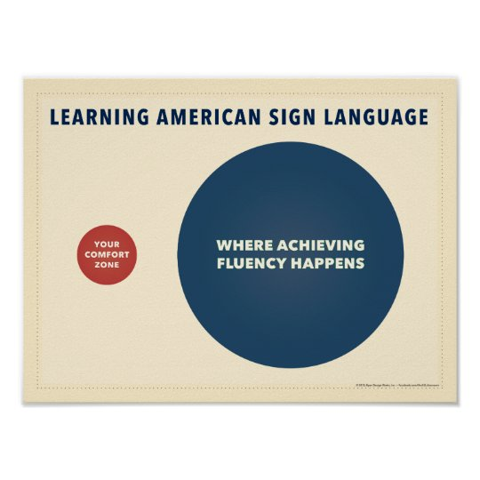 Learning ASL. A venn diagram poster. Poster