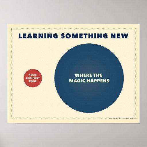 Learning Something New. A venn diagram. Poster