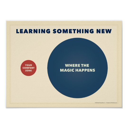 Learning Something New. A venn diagram. Poster
