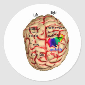 Left and Risht Side of Brain Round Sticker