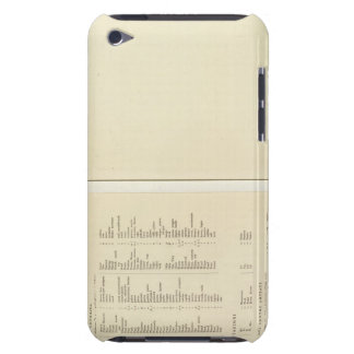 Legend 12022 Cape Colony iPod Touch Cover