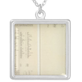 Legend 12022 Cape Colony Silver Plated Necklace