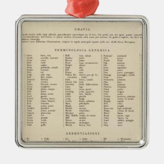 Legend 13839 Wash, Ore, Ida Christmas Ornament