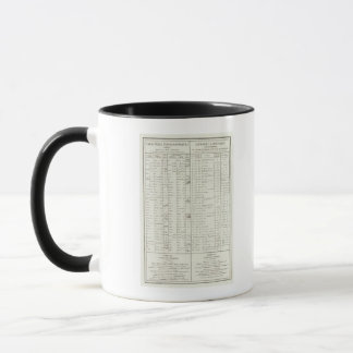 Legend  of Egypt Atlas Mug