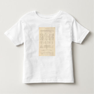 Legend southern France 3536 Toddler T-Shirt