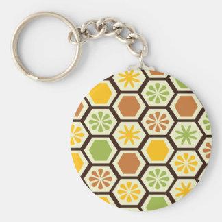 Lemon-Lime patterned key chain