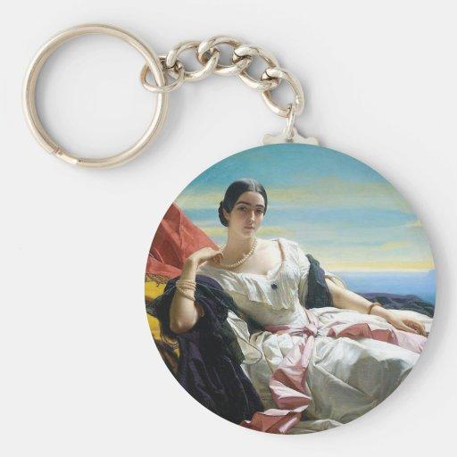 Leonilla Princess of Sayn Wittgenstein Sayn Key Chains