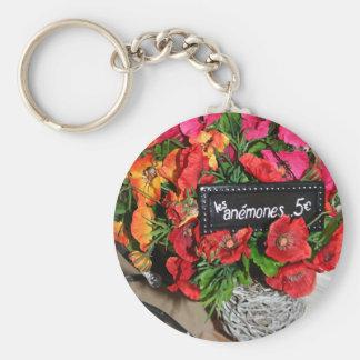 Les Anemones Keychain