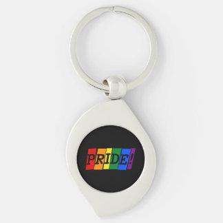 LGBT pride text sign Key Ring