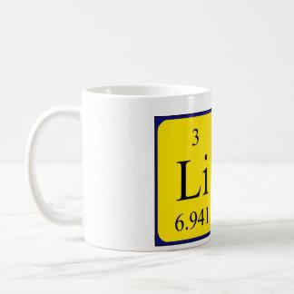 Liam periodic table name mug