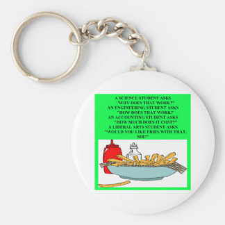 liberal arts science fast food joke basic round button key ring