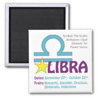 Libra Traits Magnet