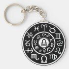 Libra Zodiac Key Ring