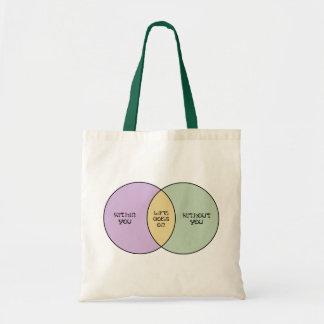 Life Goes On Venn Bag