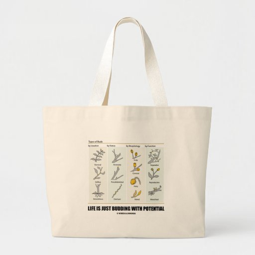 Life Is Just Budding With Potential (Bud Types) Tote Bags