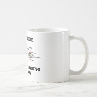 Life Is Like An All-Or-Nothing Response Basic White Mug