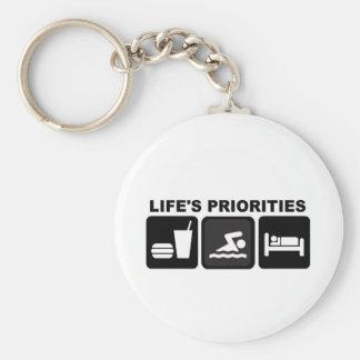 Life's Priorities, Swimming Key Ring