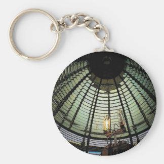 Lighthouse Lens Keychain