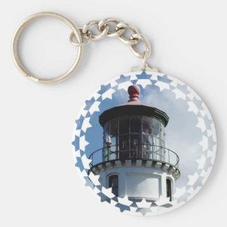 Lighthouse Light Keychain