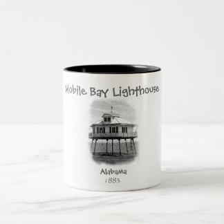 Lighthouse- Mobile Bay, Ala. Two-Tone Mug