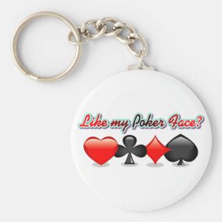 Like my Poker Face? Key Chains