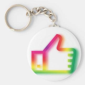 Like this ! key ring