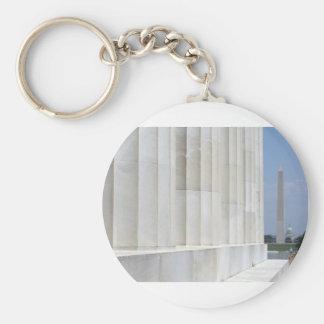 lincoln memorial washington monument key chain