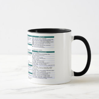 Linux Command  Cheat Sheet Mug