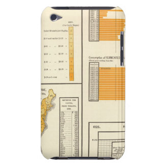 Liquors, tobacco, whiskey iPod touch Case-Mate case