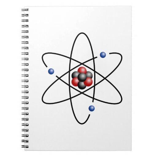 Lithium Atom Chemical Element Li Atomic Number 3 Journal