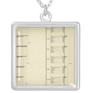 Lithographed chart of United States population Silver Plated Necklace