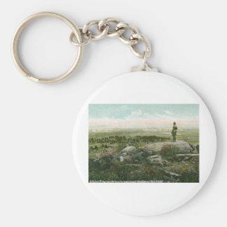Little Round Top Gettysburg Battlefield Vintage Key Chain