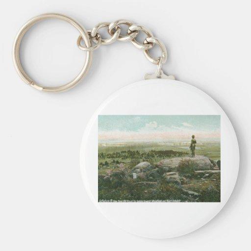 Little Round Top, Gettysburg Battlefield Vintage Key Chain